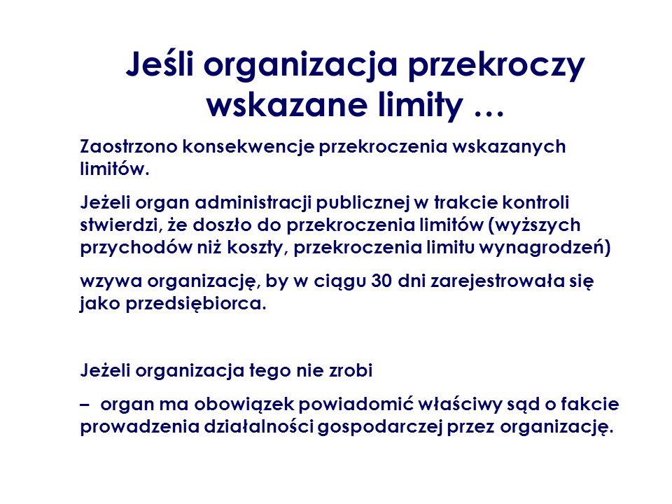 Jeśli organizacja przekroczy wskazane limity …