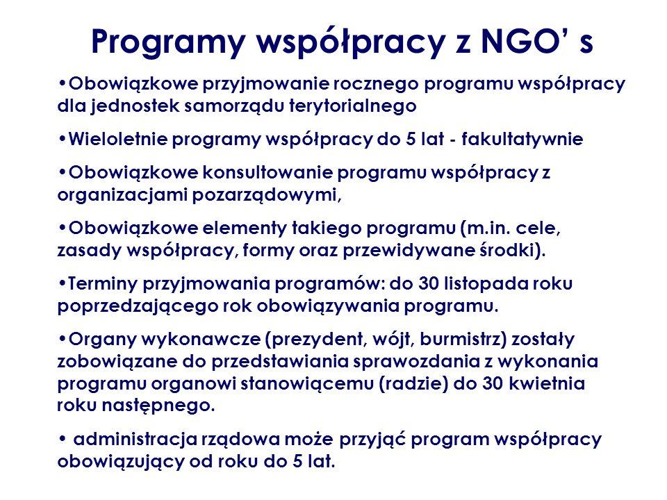 Programy współpracy z NGO' s