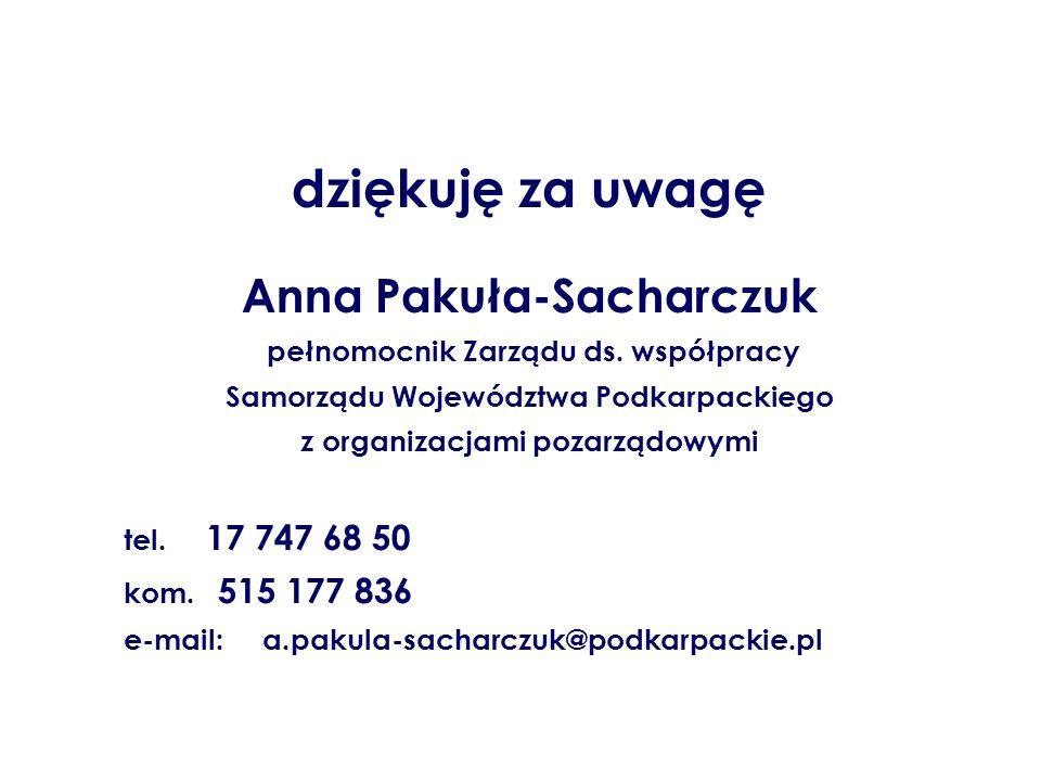 dziękuję za uwagę Anna Pakuła-Sacharczuk