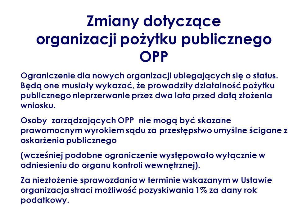 Zmiany dotyczące organizacji pożytku publicznego OPP