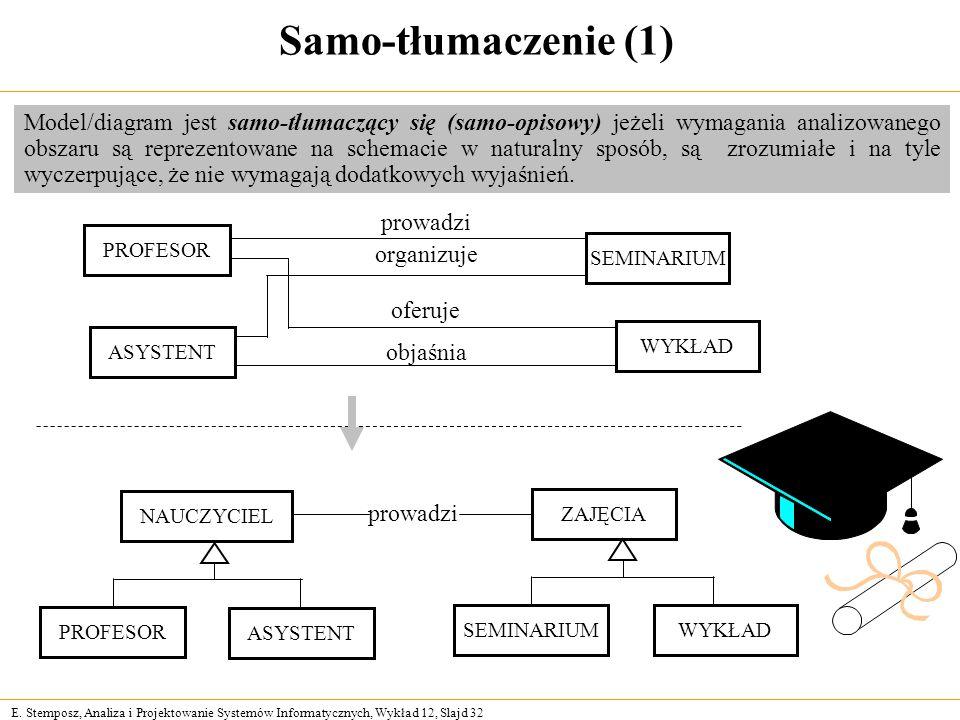 Samo-tłumaczenie (1)
