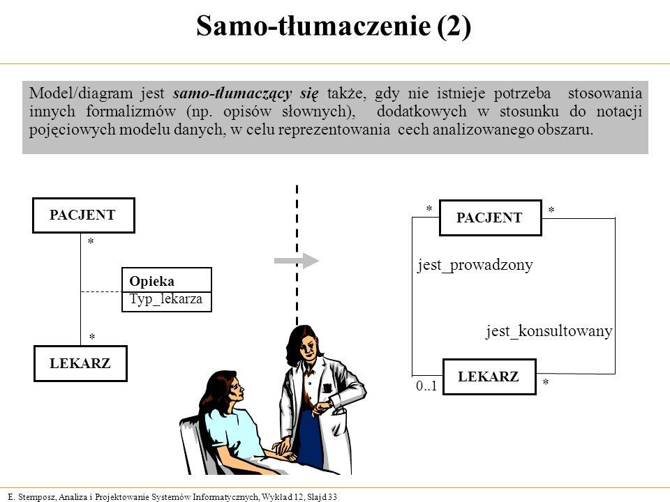 Samo-tłumaczenie (2)