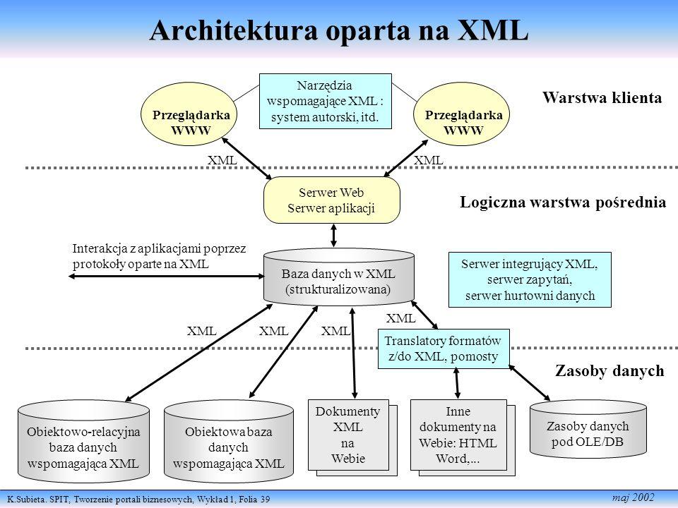 Architektura oparta na XML