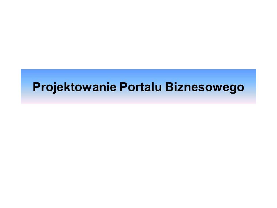 Projektowanie Portalu Biznesowego