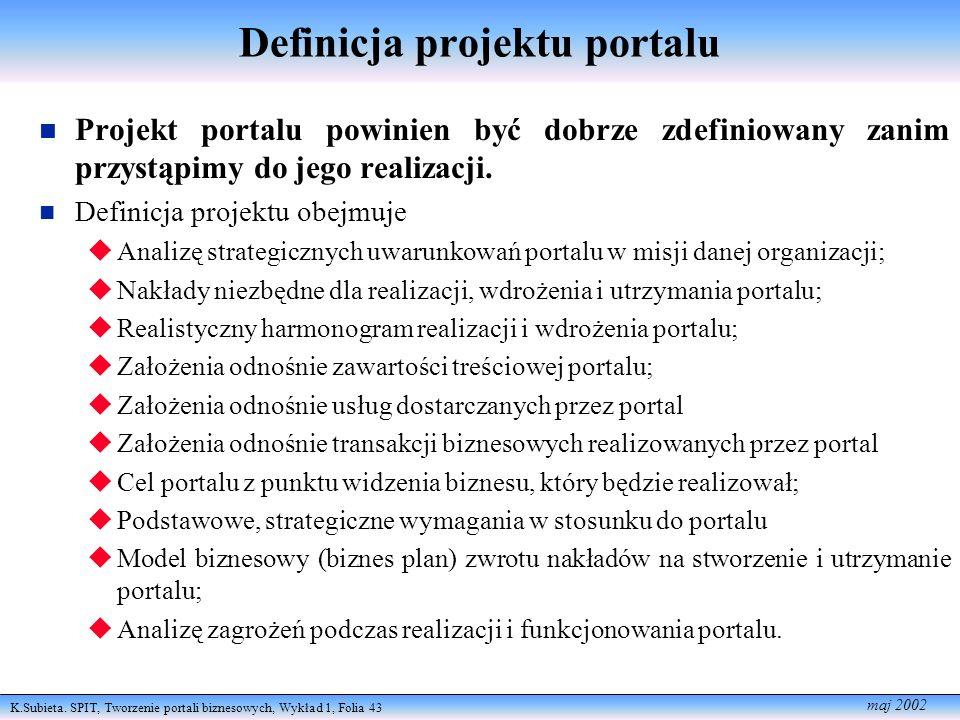Definicja projektu portalu