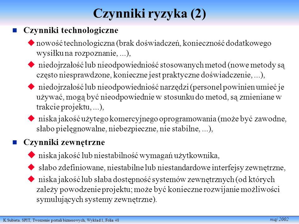 Czynniki ryzyka (2) Czynniki technologiczne Czynniki zewnętrzne