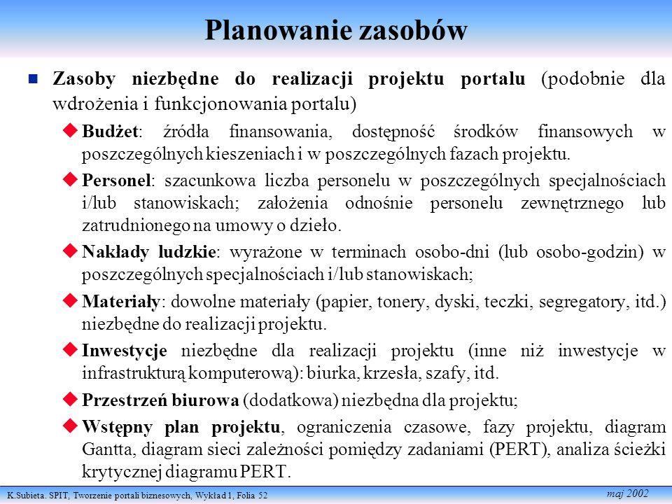 Planowanie zasobów Zasoby niezbędne do realizacji projektu portalu (podobnie dla wdrożenia i funkcjonowania portalu)