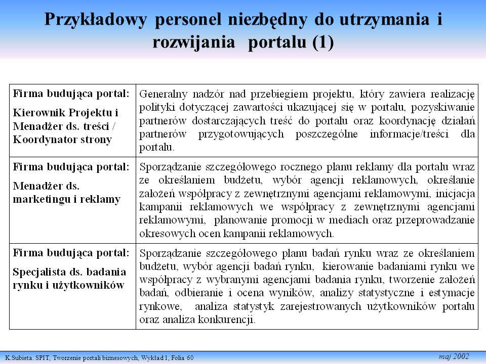 Przykładowy personel niezbędny do utrzymania i rozwijania portalu (1)