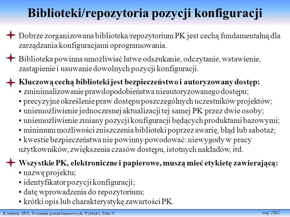 Biblioteki/repozytoria pozycji konfiguracji