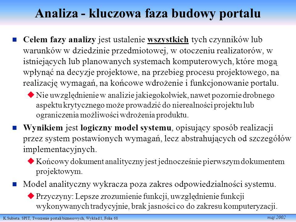 Analiza - kluczowa faza budowy portalu