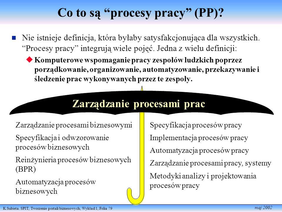 Co to są procesy pracy (PP)