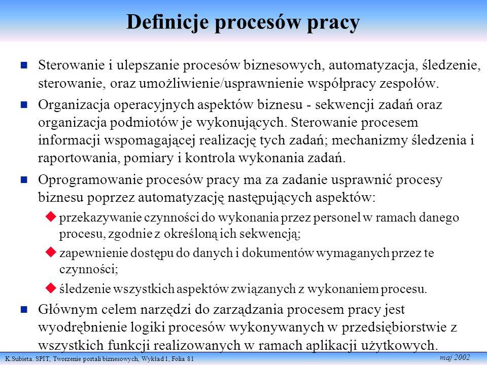 Definicje procesów pracy
