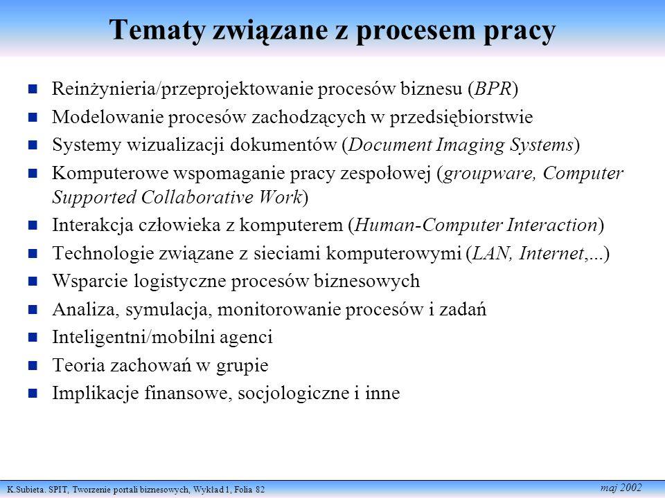 Tematy związane z procesem pracy