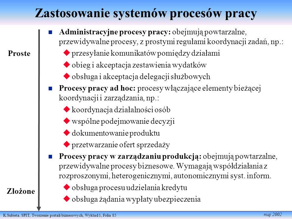 Zastosowanie systemów procesów pracy