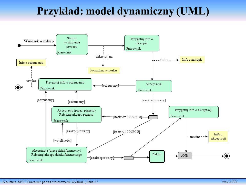 Przykład: model dynamiczny (UML)