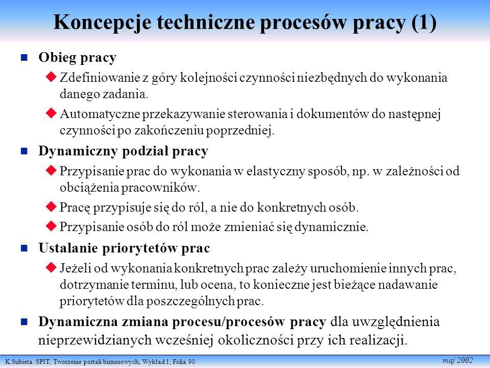 Koncepcje techniczne procesów pracy (1)