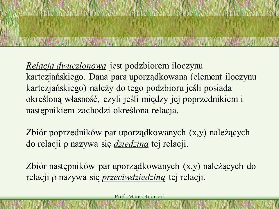 Relacja dwuczłonowa jest podzbiorem iloczynu kartezjańskiego