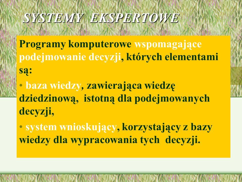 SYSTEMY EKSPERTOWE Programy komputerowe wspomagające podejmowanie decyzji, których elementami są: