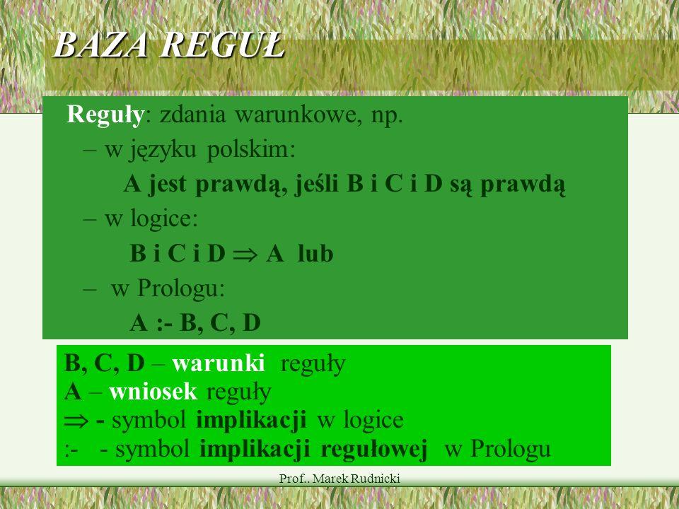 BAZA REGUŁ w języku polskim: A jest prawdą, jeśli B i C i D są prawdą
