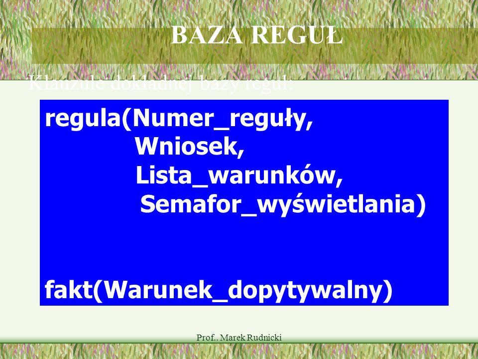 BAZA REGUŁ regula(Numer_reguły, Wniosek, Lista_warunków,