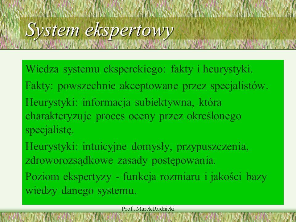 System ekspertowy Wiedza systemu eksperckiego: fakty i heurystyki.