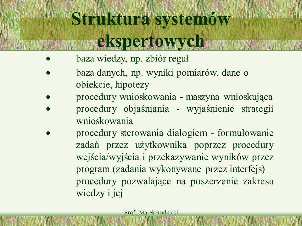 Struktura systemów ekspertowych