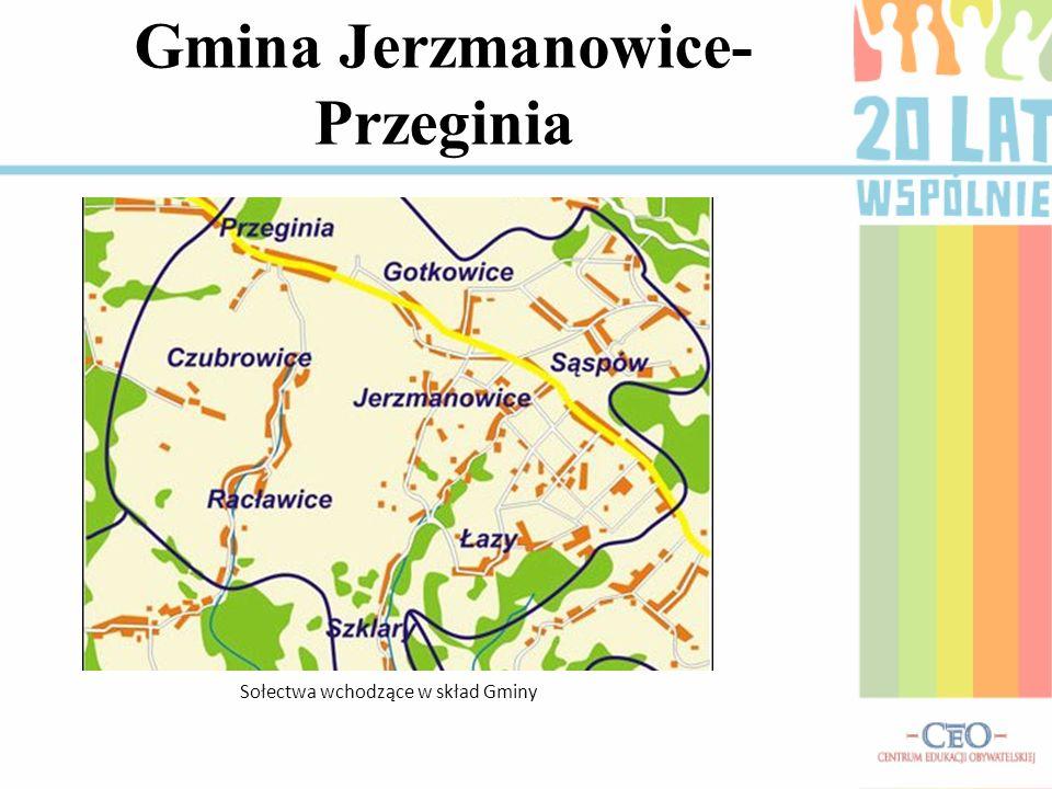 Gmina Jerzmanowice-Przeginia