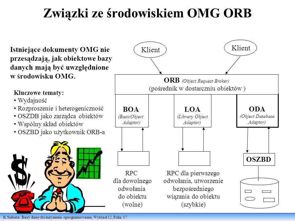 Związki ze środowiskiem OMG ORB