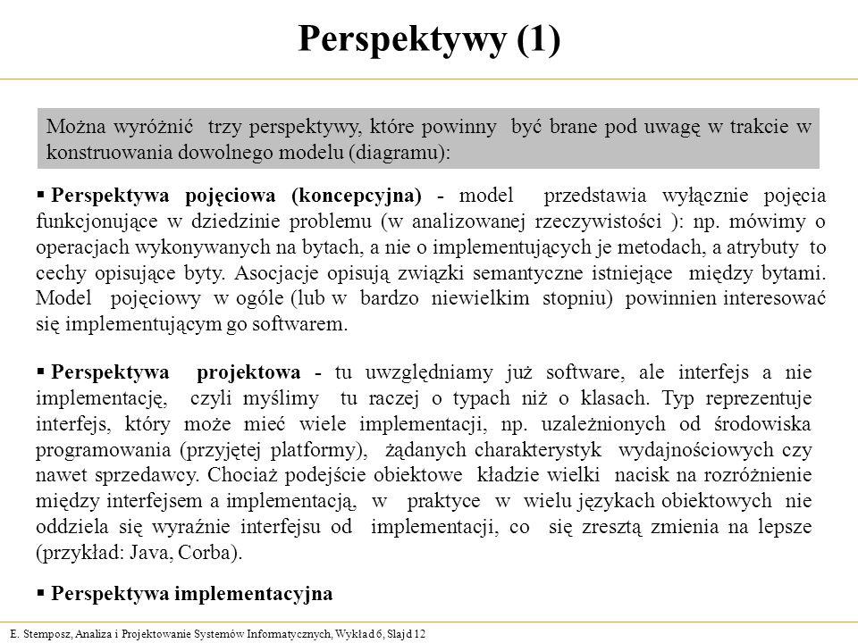 Perspektywy (1) Można wyróżnić trzy perspektywy, które powinny być brane pod uwagę w trakcie w konstruowania dowolnego modelu (diagramu):