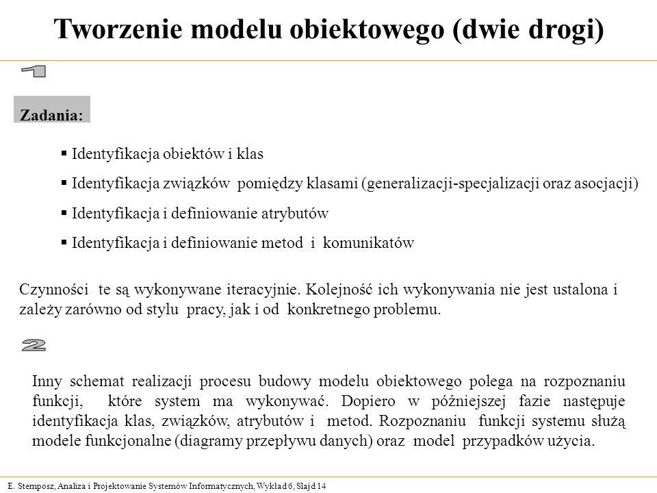 Tworzenie modelu obiektowego (dwie drogi)