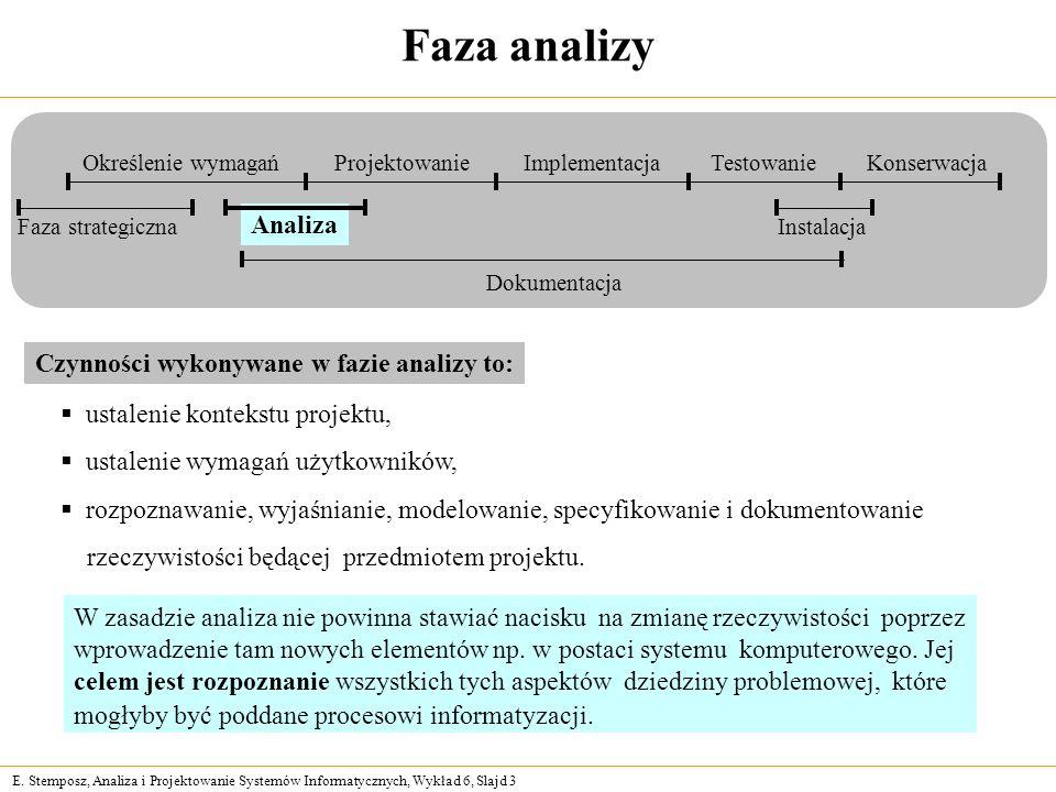 Faza analizy Analiza Czynności wykonywane w fazie analizy to: