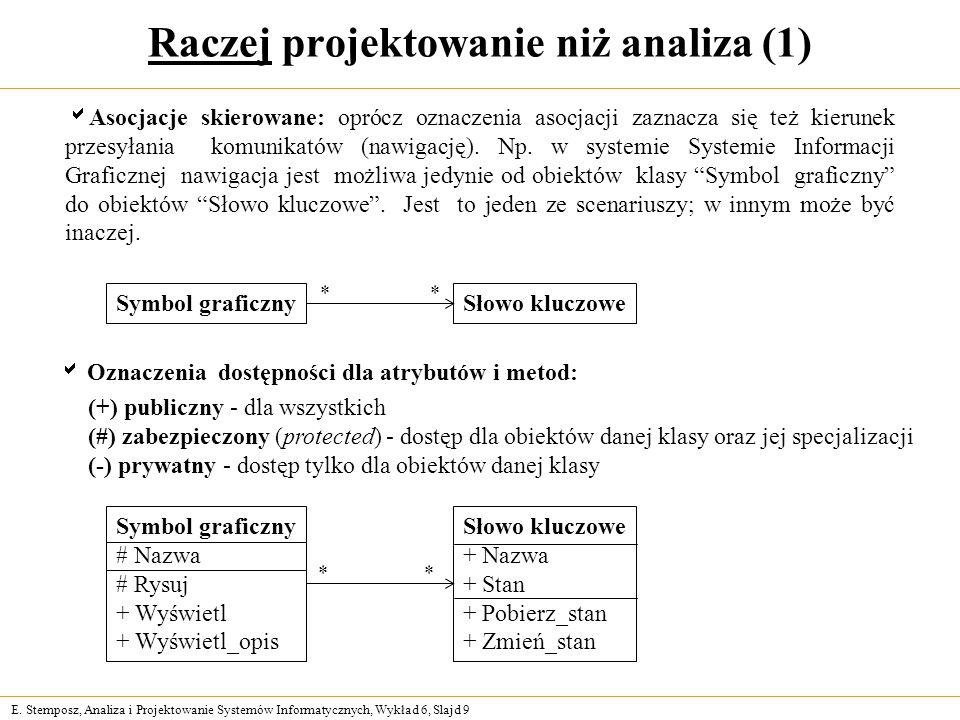 Raczej projektowanie niż analiza (1)