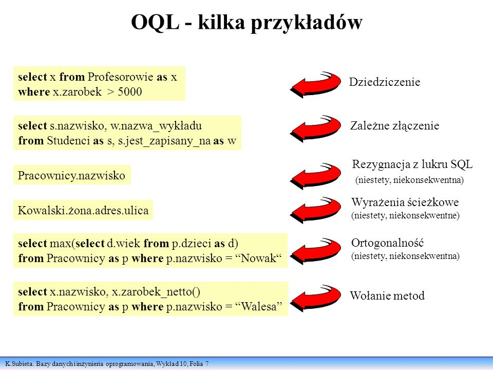 OQL - kilka przykładów select x from Profesorowie as x