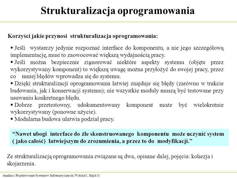 Strukturalizacja oprogramowania