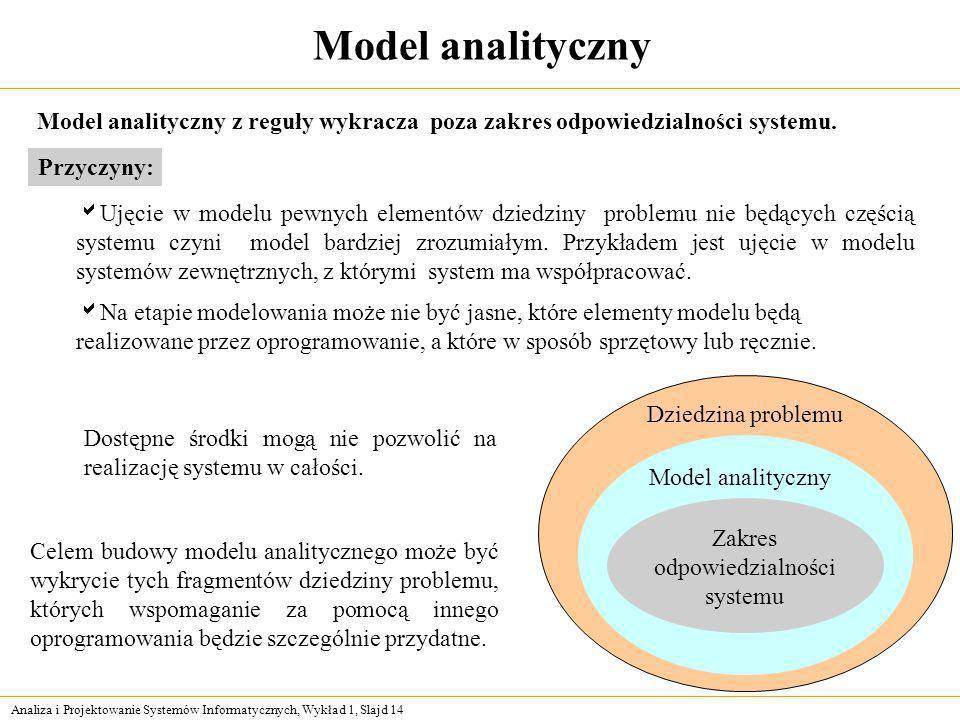 Model analityczny Model analityczny z reguły wykracza poza zakres odpowiedzialności systemu. Przyczyny: