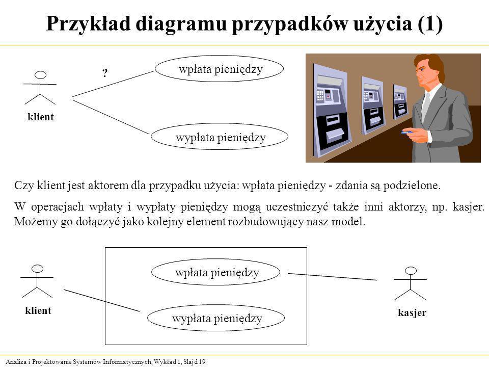 Przykład diagramu przypadków użycia (1)