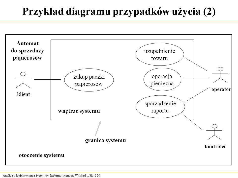 Przykład diagramu przypadków użycia (2)