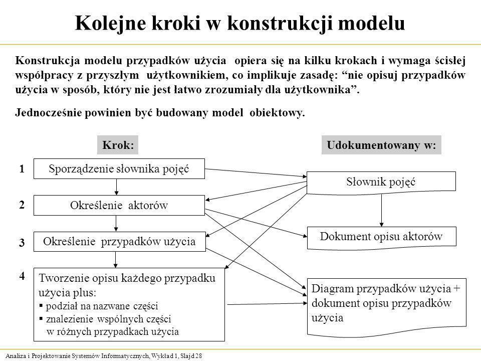 Kolejne kroki w konstrukcji modelu