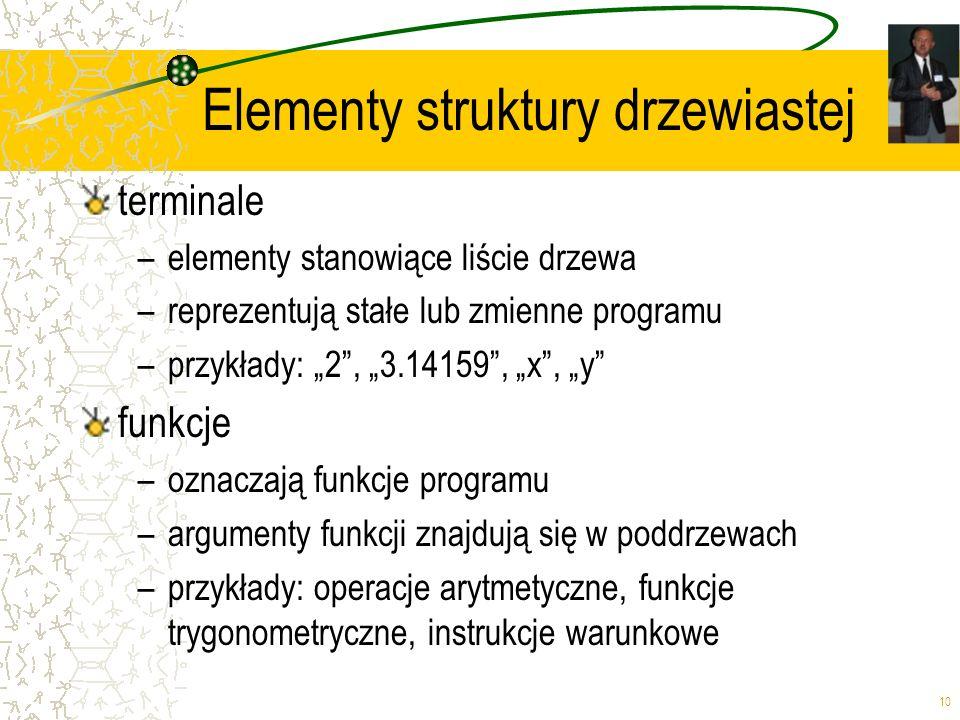 Elementy struktury drzewiastej
