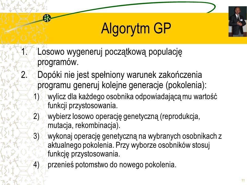 Algorytm GP Losowo wygeneruj początkową populację programów.