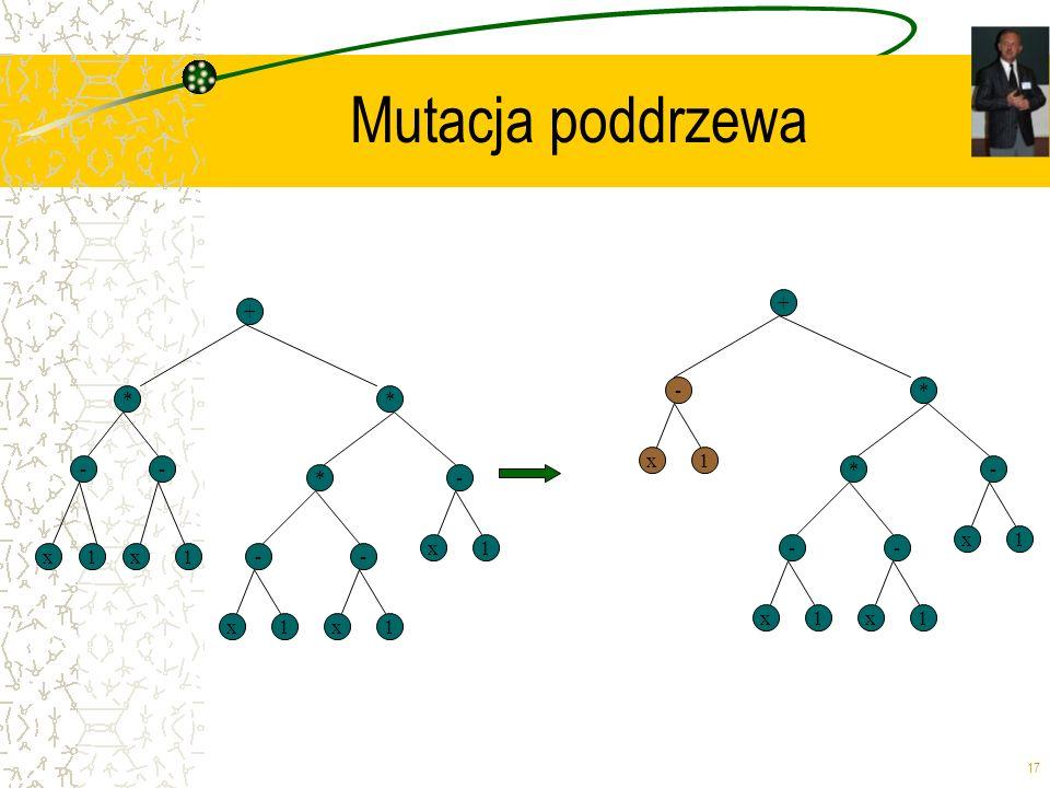 Mutacja poddrzewa + + - * * * x 1 - - * - * - x 1 x 1 - - x 1 x 1 - -