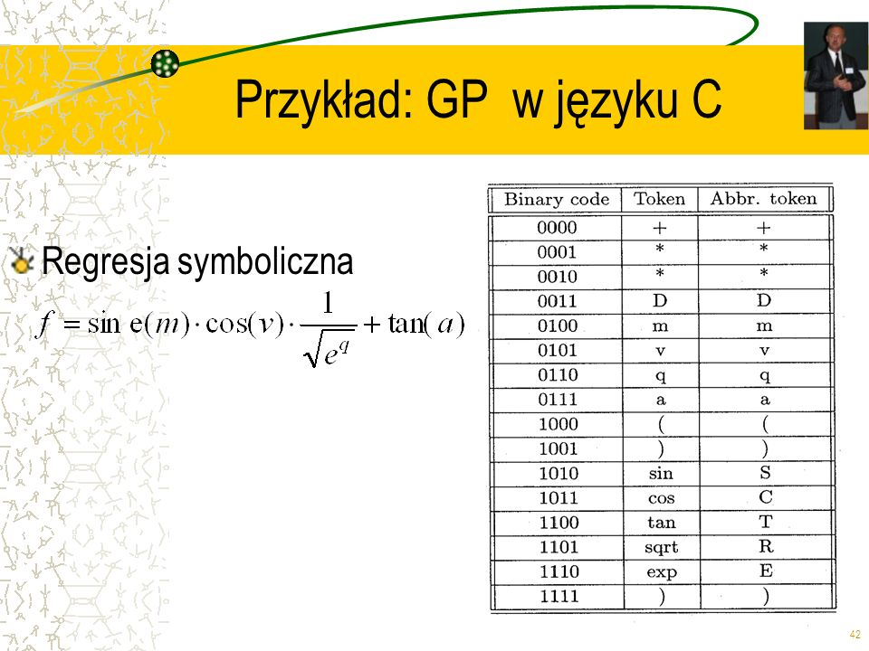 Przykład: GP w języku C Regresja symboliczna