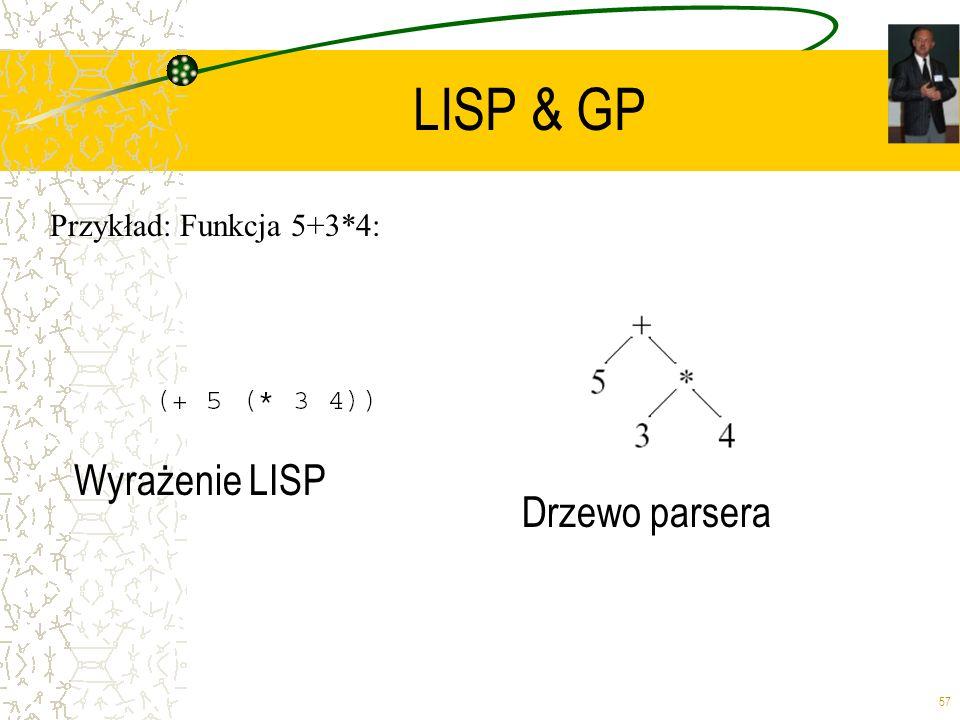 LISP & GP Przykład: Funkcja 5+3*4: Wyrażenie LISP Drzewo parsera