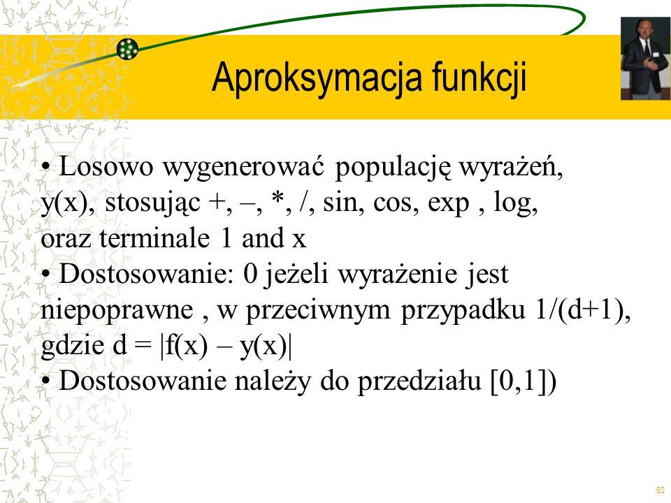 Aproksymacja funkcji • Losowo wygenerować populację wyrażeń,