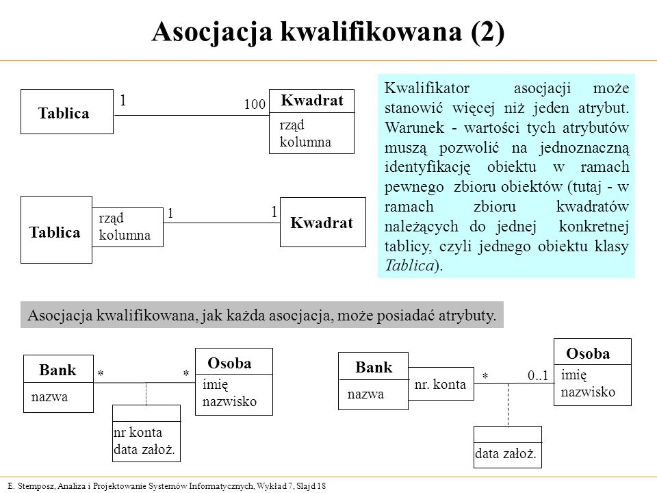 Asocjacja kwalifikowana (2)