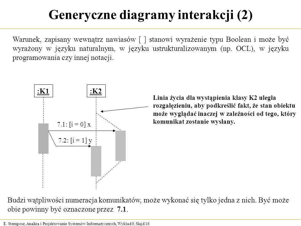 Generyczne diagramy interakcji (2)