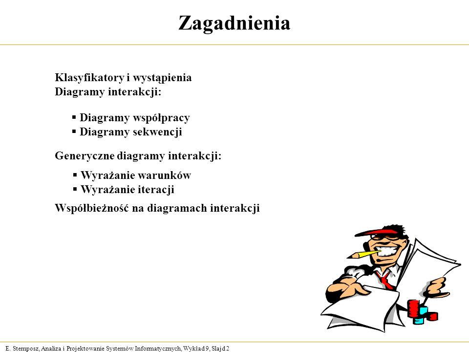 Zagadnienia Klasyfikatory i wystąpienia Diagramy interakcji: