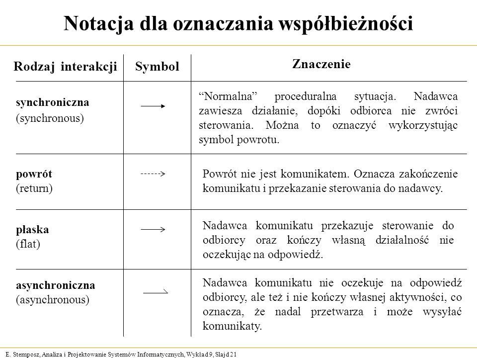 Notacja dla oznaczania współbieżności