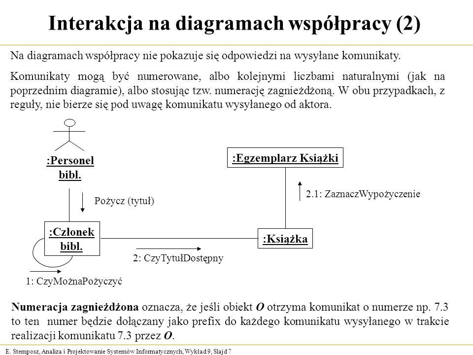 Interakcja na diagramach współpracy (2)