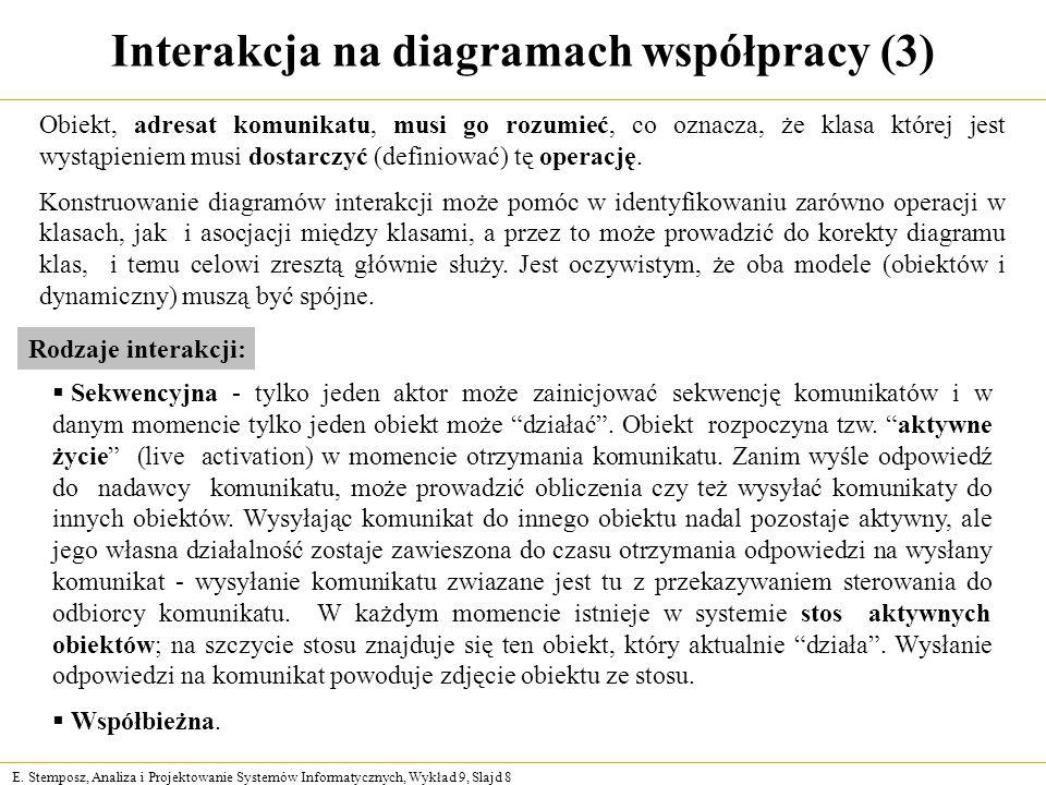 Interakcja na diagramach współpracy (3)